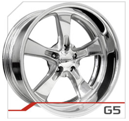 budnik wheels x-series G5